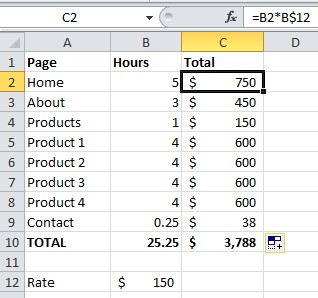 Copywriting quote spreadsheet