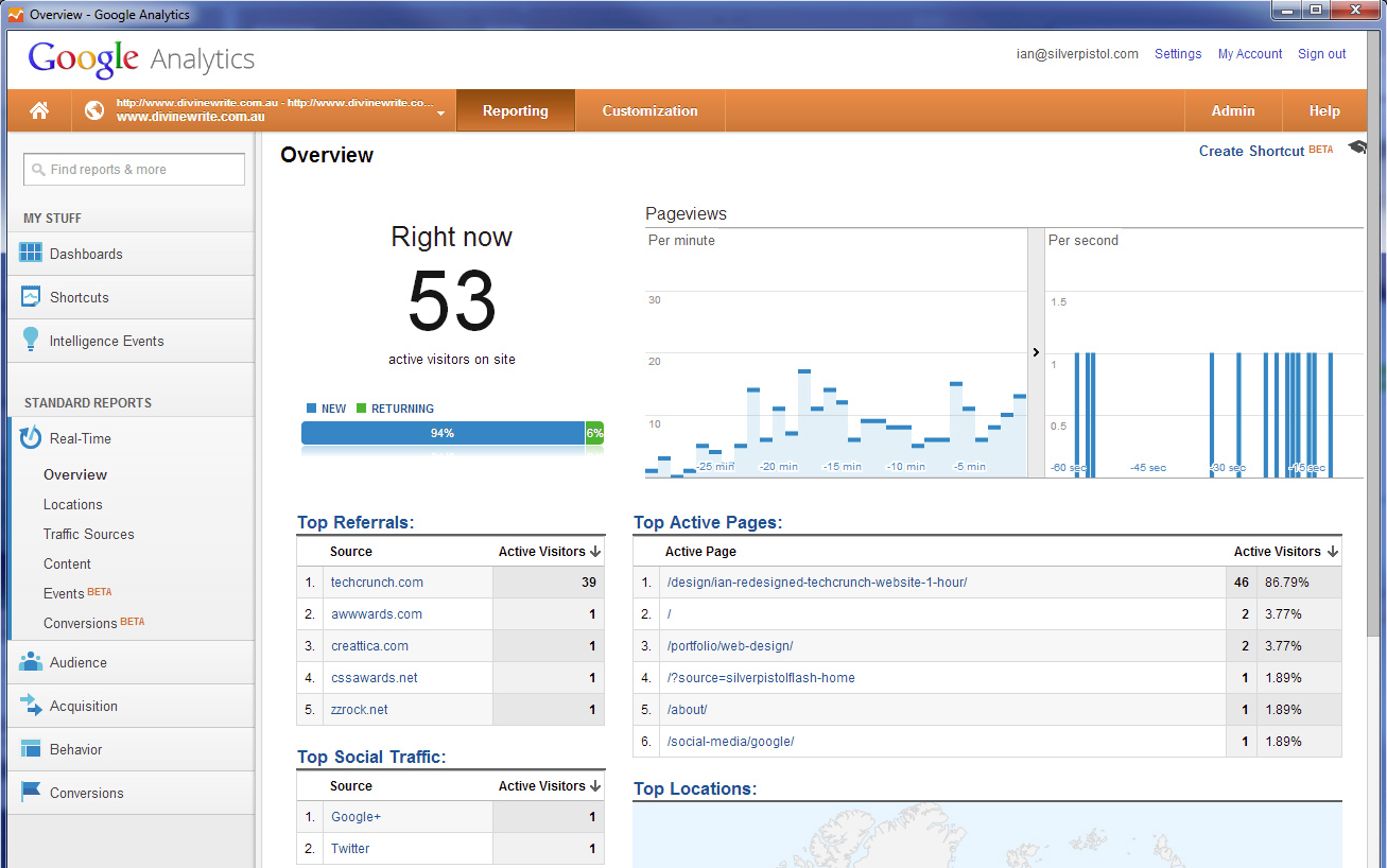 Google Analytics web tracking for freelance copywriters