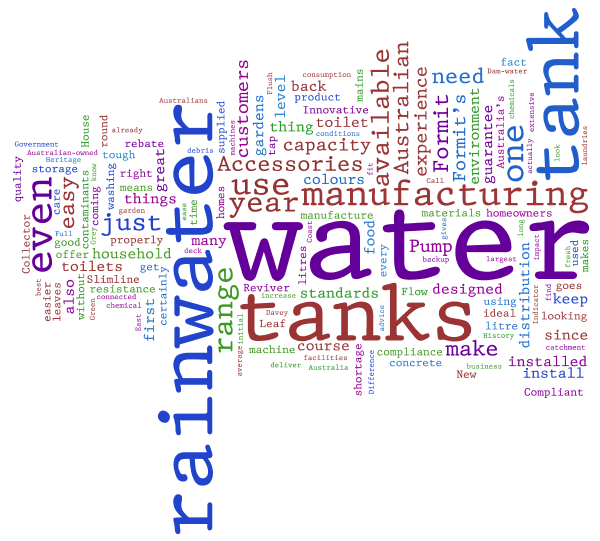 Word cloud of my rainwater tank copy