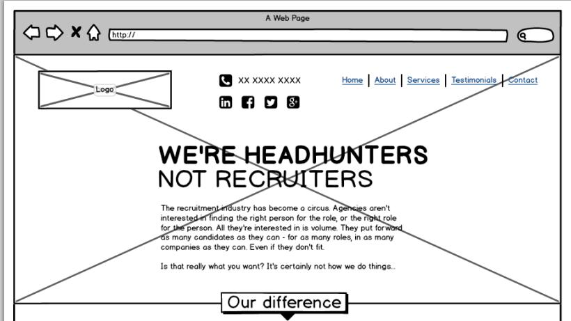 Copywriting for a recruitment agent